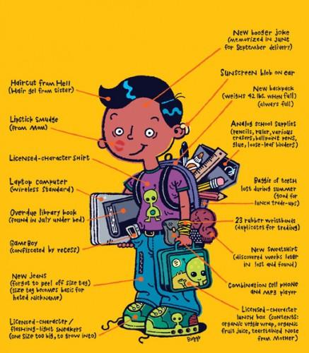 first_day_school_L2-437x500